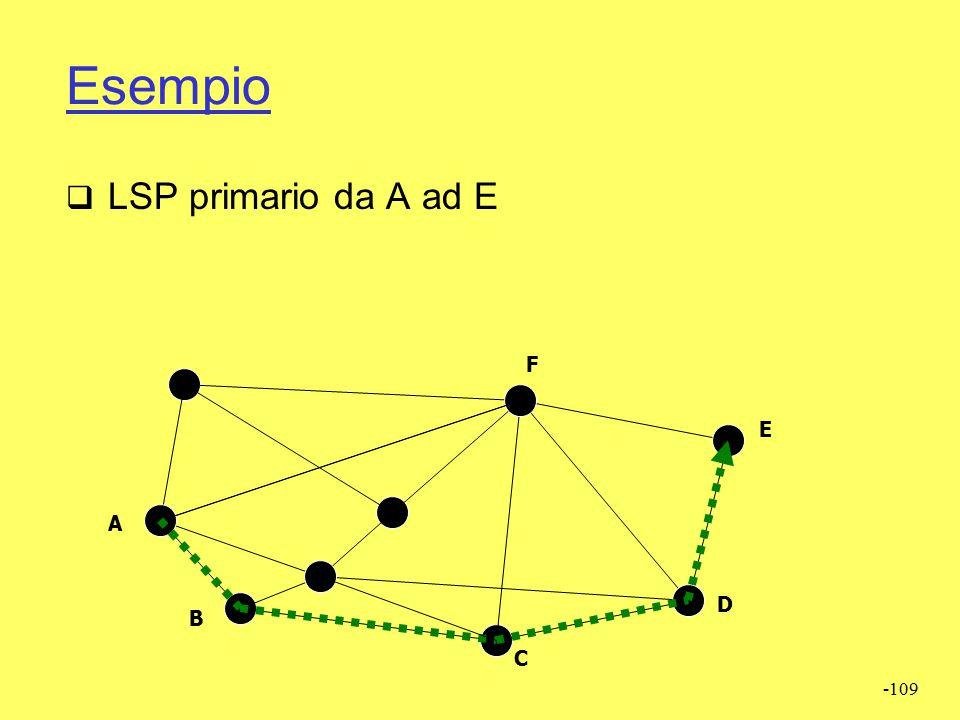 Esempio LSP primario da A ad E F E A D B C [edit protocols]
